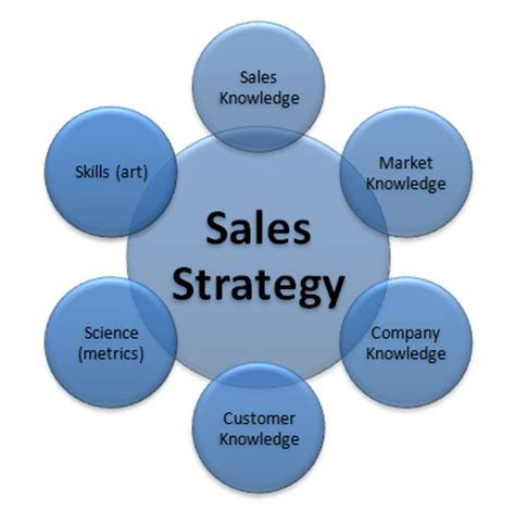 Start a Direct Sales Business! Home Business Magazine